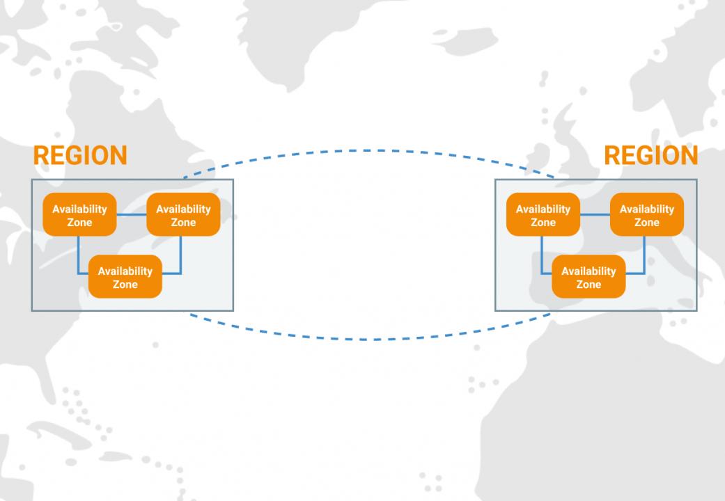 La funzione cross-region replication di Amazon S3