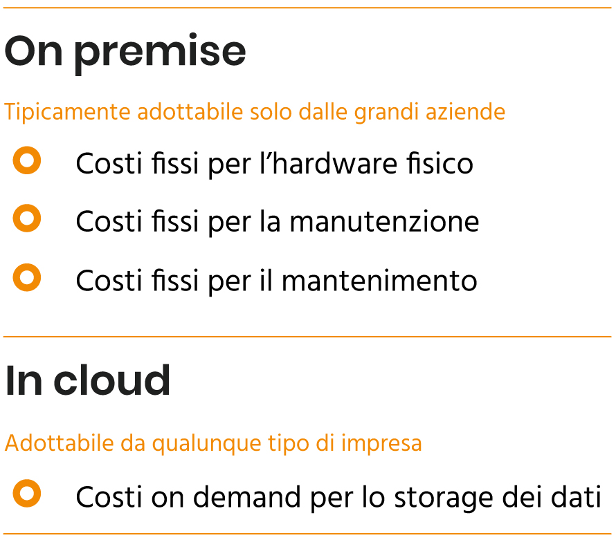 Confronto tra Disaster Recovery on-premise ed in cloud