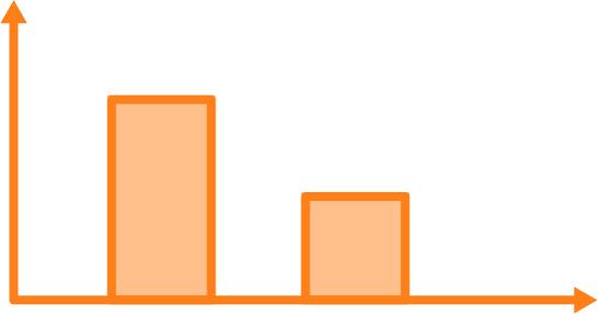 Grafico istanze spot