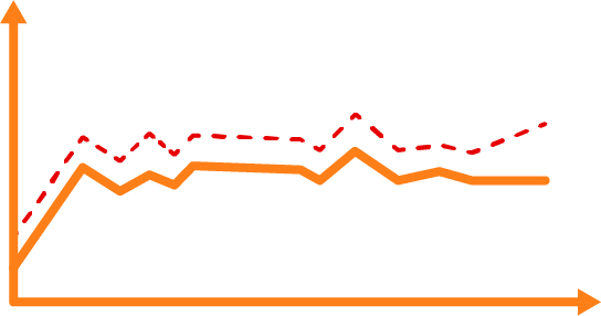 Grafico Overprovisioning