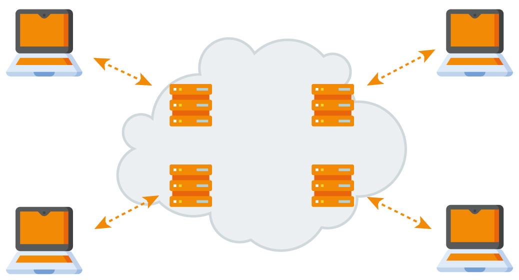 Schema di connessione con CDN