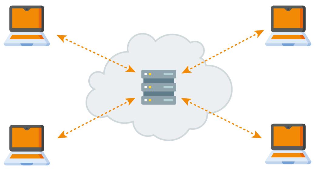 Schema di connessione senza CDN